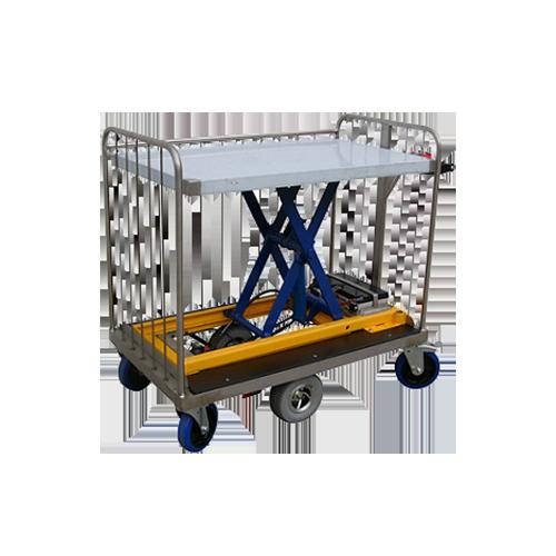 T.U.T - The Ultimate Trolley