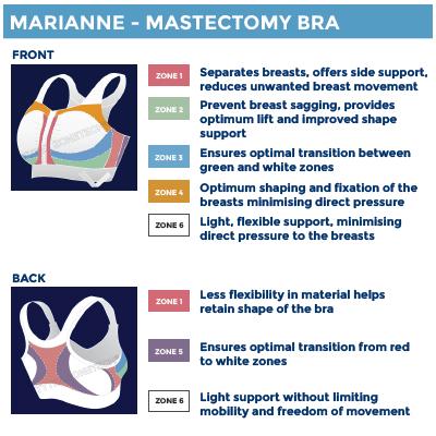 Carefix Marianne Mastectomy Bra