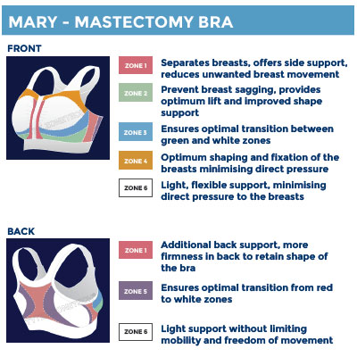 Carefix Mary Mastectomy Bra